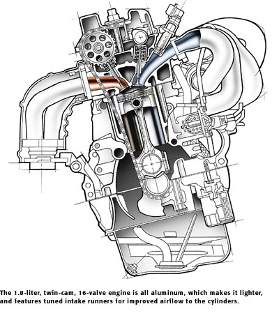 Toyota Liteace Wiring Diagram additionally Toyota Coolant Sensor Location besides T13952340 Toyota hilux 2002 2 7 runs rough idle in addition 2013 08 01 archive furthermore RepairGuideContent. on 91 toyota corolla engine